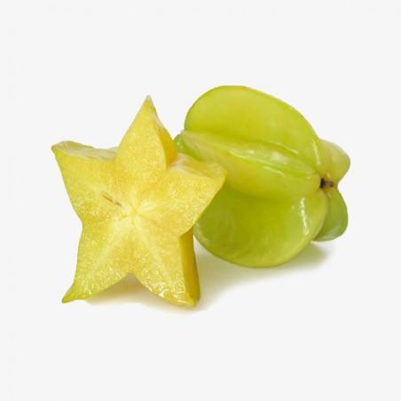 Pear Nutrition